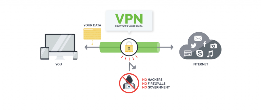 The vpn service is not available exiting anyconnect